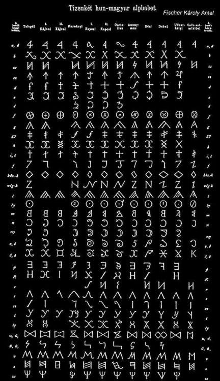 Ancient Hun Magyar Alphabet Old Hungarian Script Trtnelem