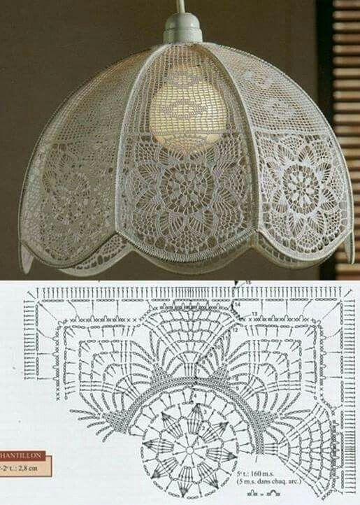 Pin By Fethiye Gmrk On Dekorasyon Pinterest Crochet Crochet