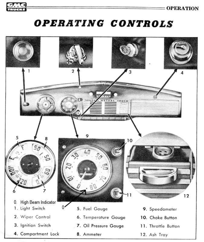 Chevy and GMC Advanced Design dash control layout. | Vehicles ...