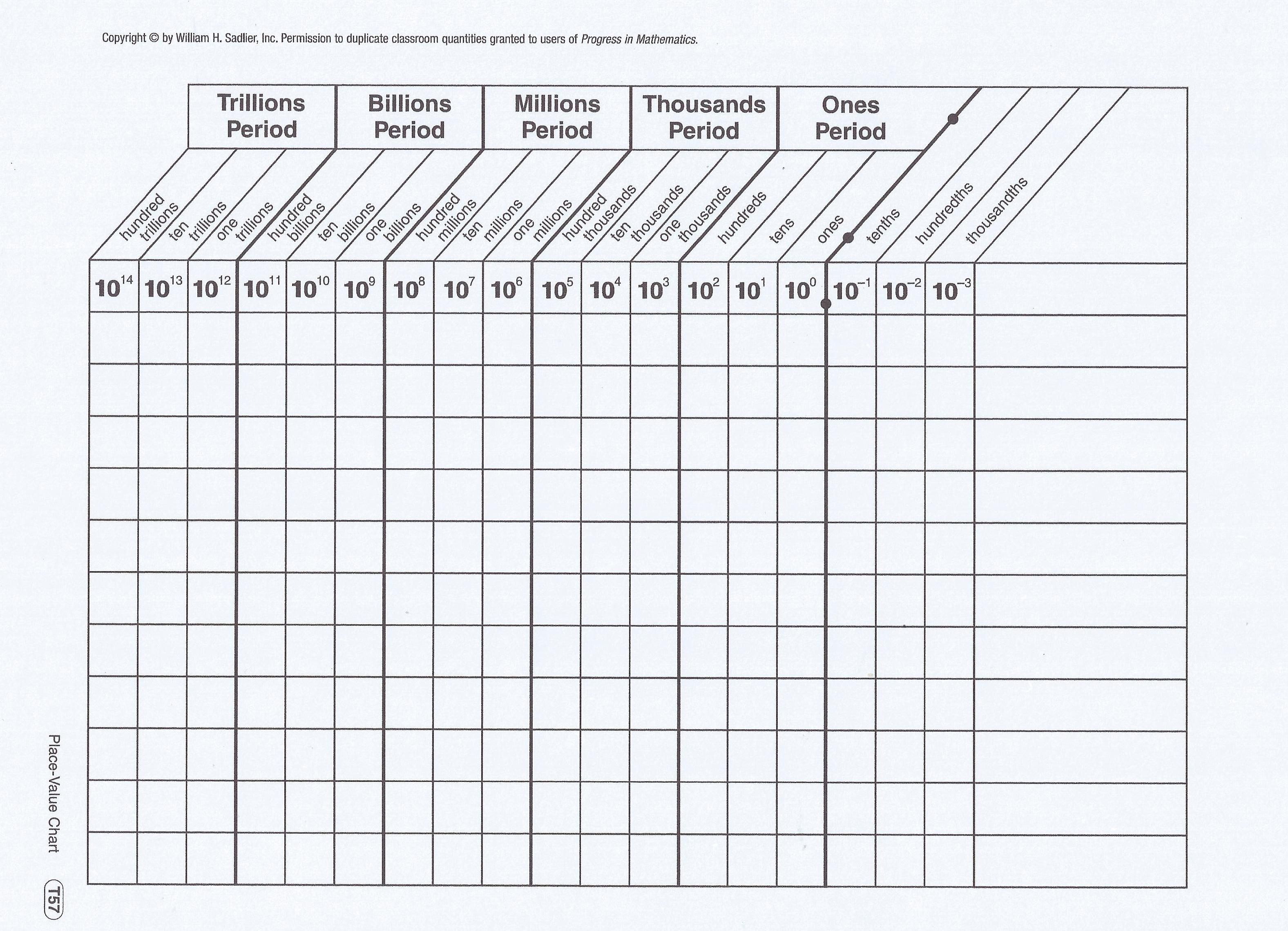 Place Value Chart Trillions - descargardropbox