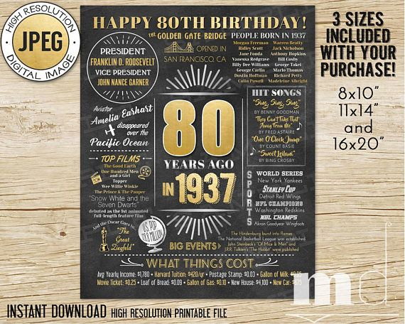 80th Birthday Gift 80 Years Old Ideas For Your Parents And Grandparents Chalkboard Stats Sign Flashback Ago