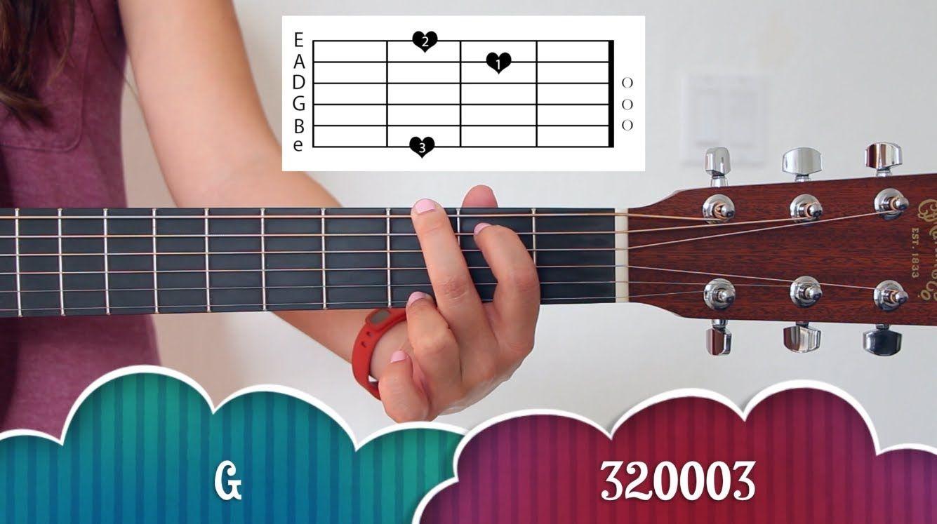 Royals Lorde Easy Guitar Tutorial Chords No Capo Easy Guitar Guitar Tutorial Guitar Lessons Tutorials
