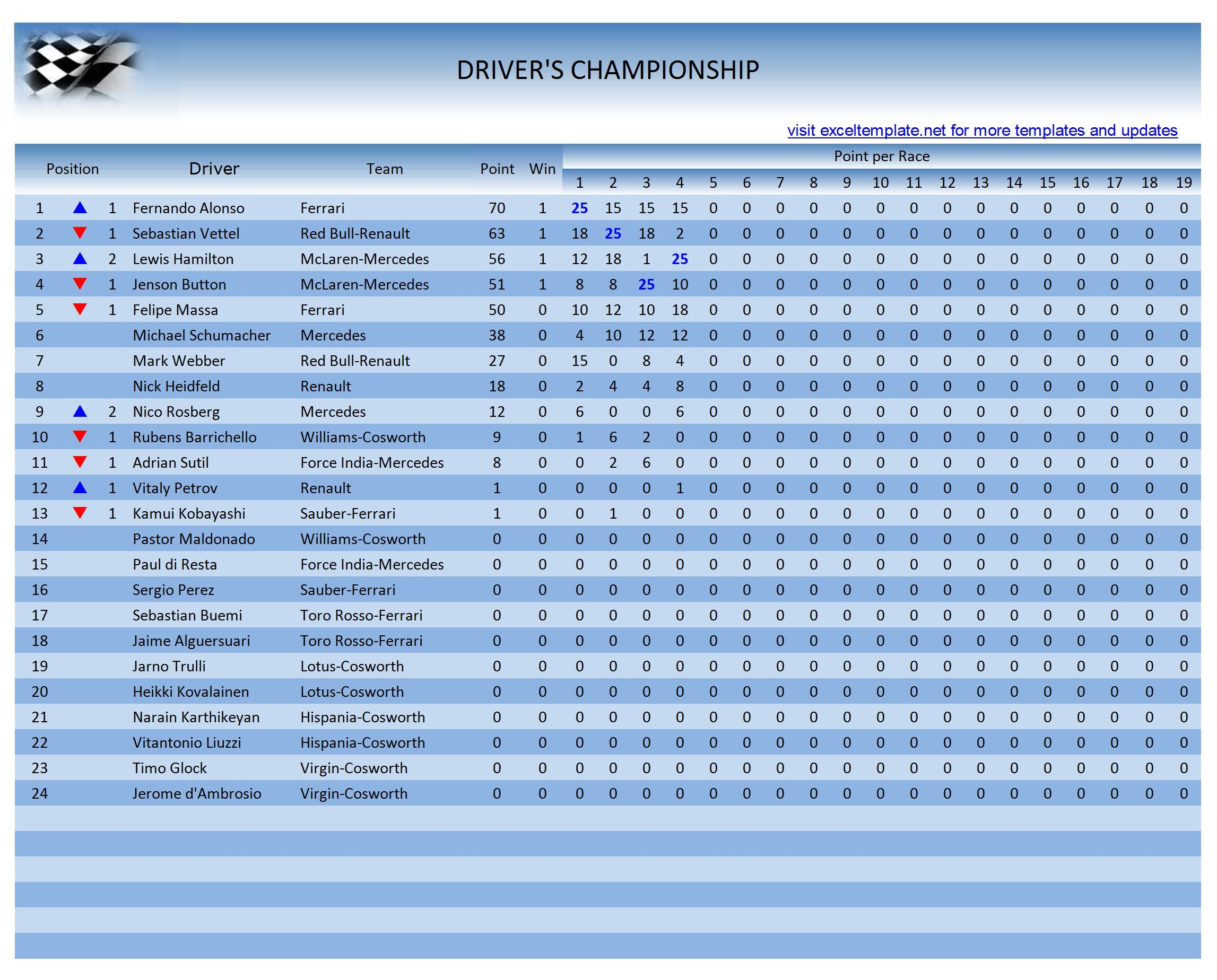 Formula 1 2011 Schedule and Championship Tracker | Table Excel ...
