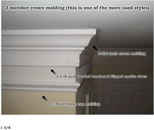 How To Install Shoe Molding Wainscoting Styles Dining Room Wainscoting Faux Wainscoting