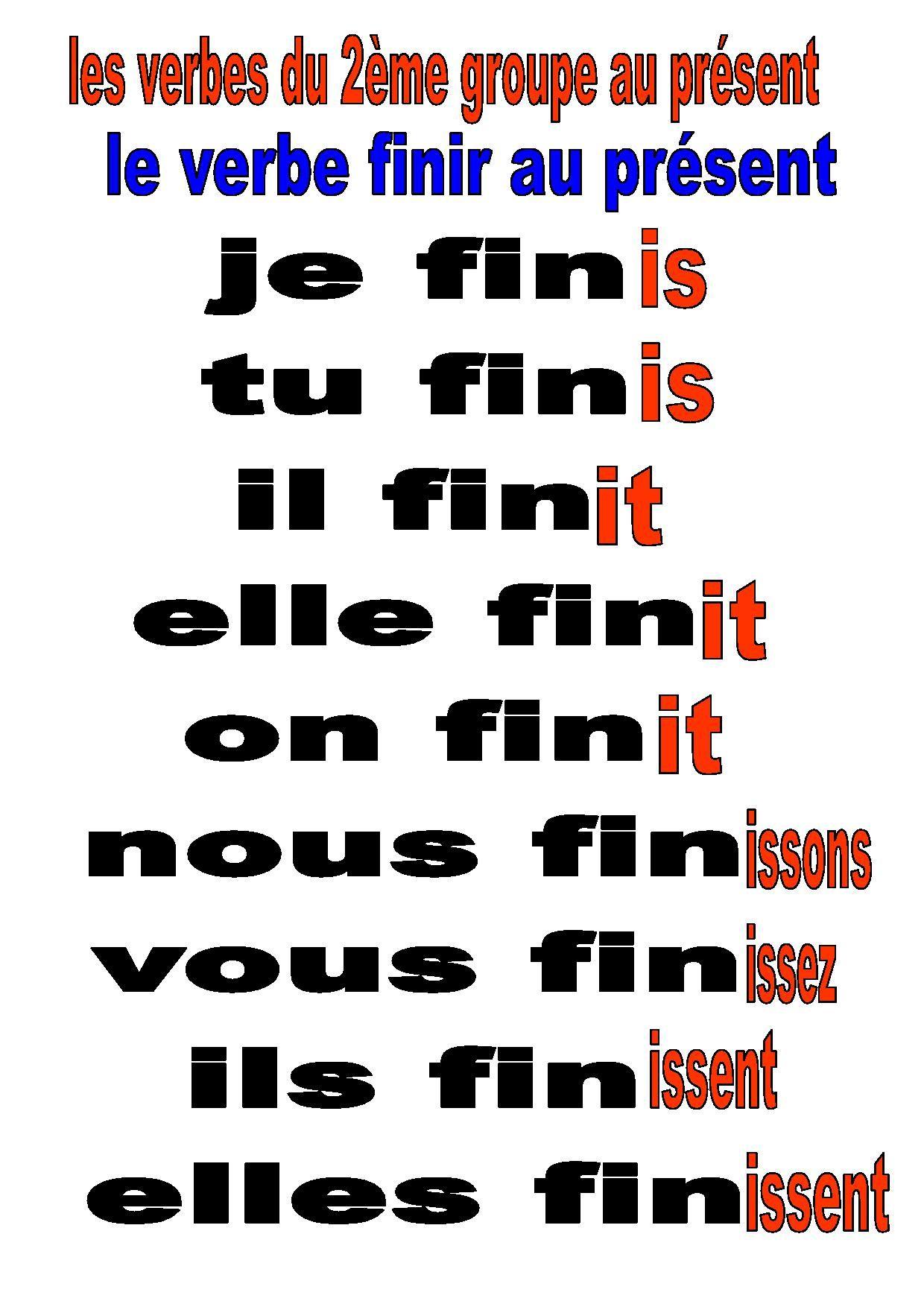 affiche conjugaison | Ce1 ce2, Mathematique ce1, La phrase ce1