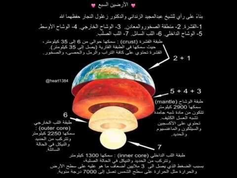 نتيجة بحث الصور عن السموات السبع والارضين السبع Outer Core Inner Core Light Bulb