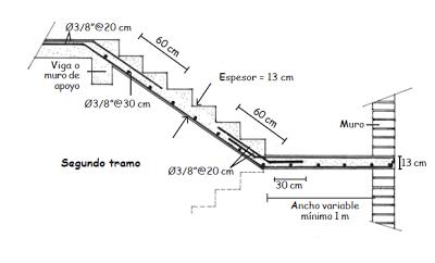 Detalle tipico de escalera segundo 400 242 for Medidas de escaleras de concreto