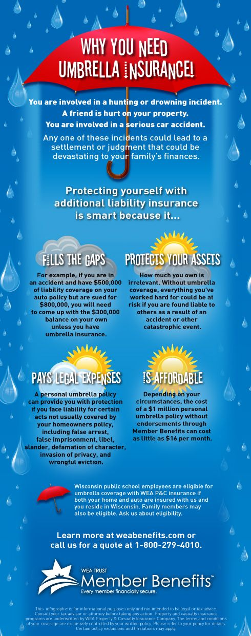 Why you need umbrella insurance. [INFOGRAPHIC] Umbrella