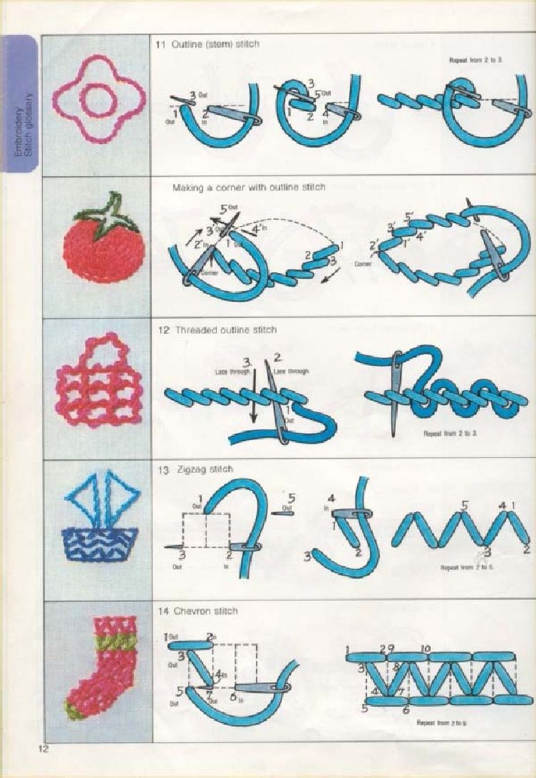 Basic embroidery más bordados pinterest embroidery stitch and