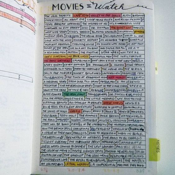 Simple way to track movies I want to watch, and what I have watched during a year in the bullet journal. I might do the same for books! #bujo #dolistsorbooks