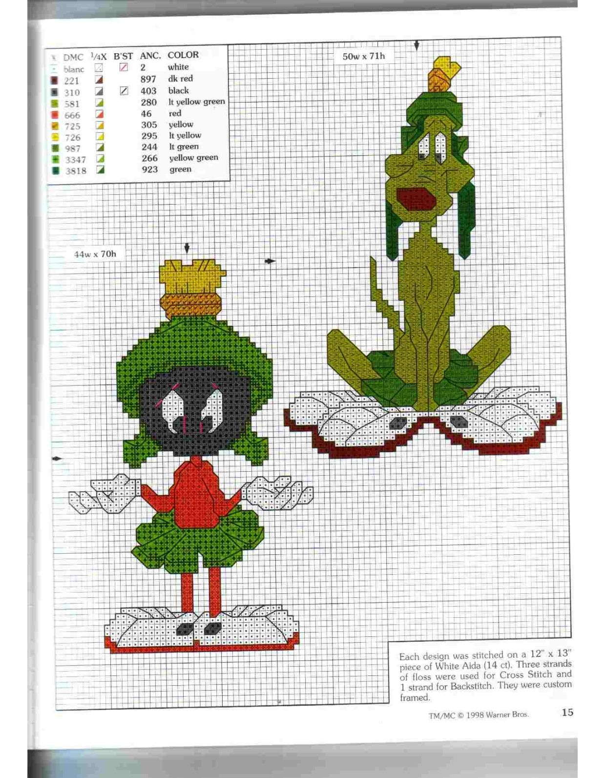 Cross Stitch Patterns Marvin The Martians