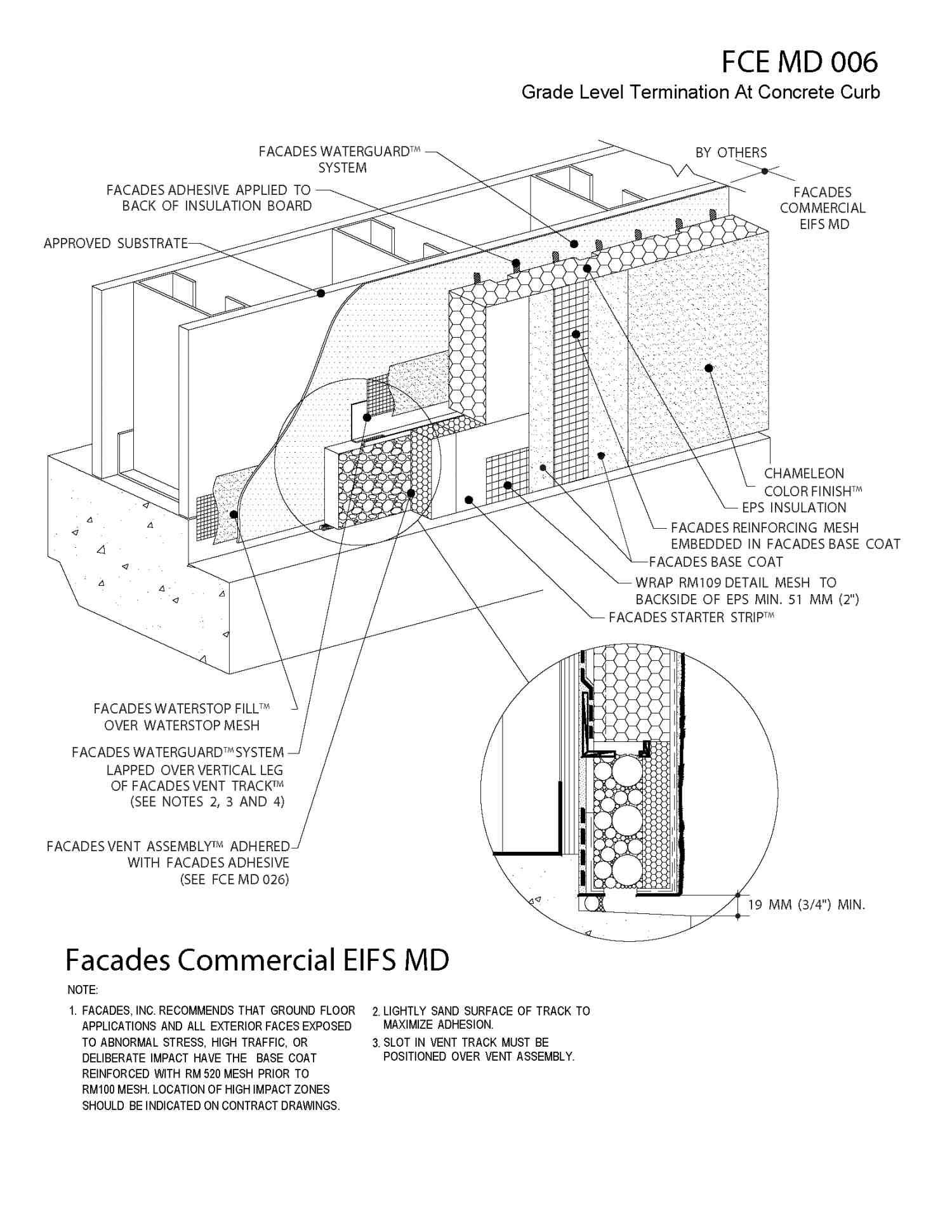 Moisture Drainage Air Ventilation Eifs Details And