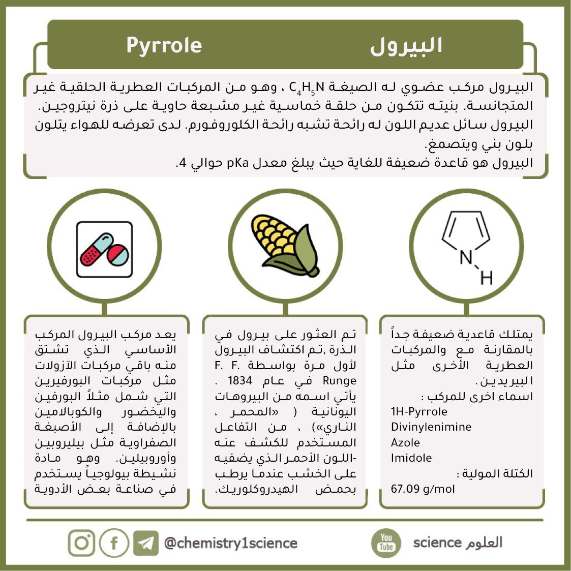 البيرول Pyrrole Agl