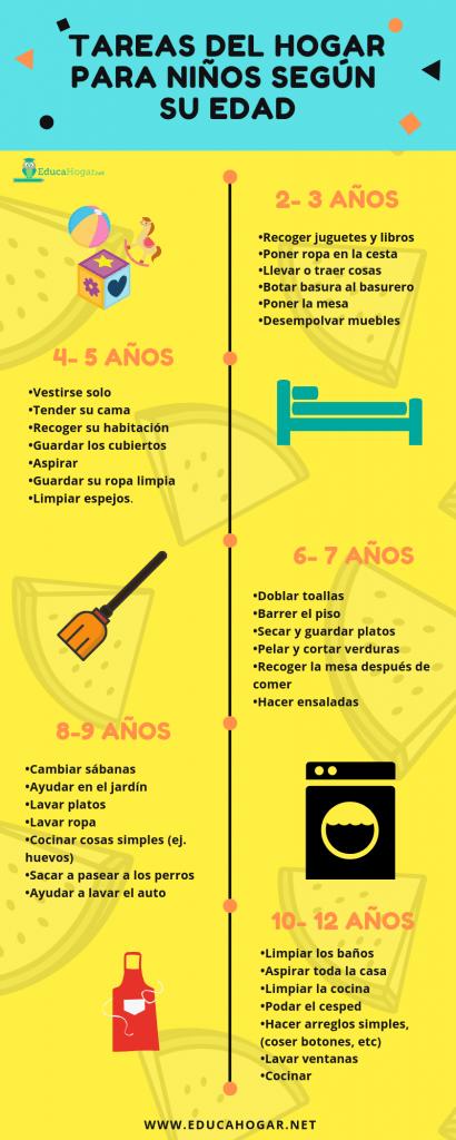 Pin En Rutinas Y Dia A Dia Con Ninos Grupal