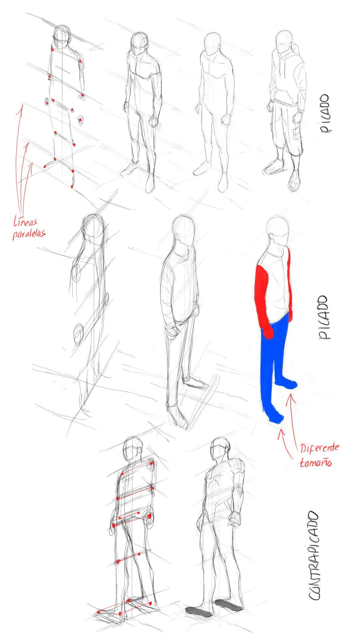 Dibujando en perspectiva (2): El cuerpo | Concurso Manga ...