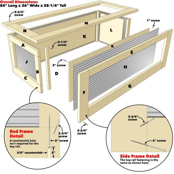 How to Build Raised Garden Beds  Family Handyman  The Family Handyman