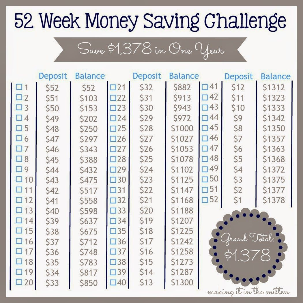 52 Week Money Saving Challenge With A Twist With Images