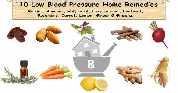 Pin On Low Blood Pressure