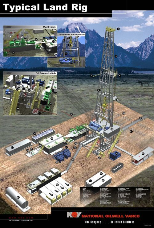 Oil Rig Accidents | ... of a typical land drilling rig notice the topdrive on this rig for