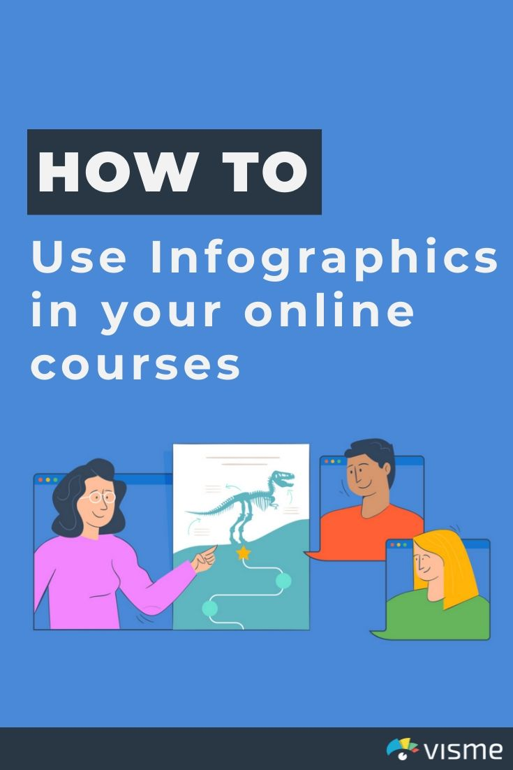 Educational Infographics: How to Use Infographics In Your Online Course