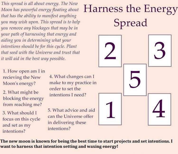 Harness the Energy Spread #CroweFeatherWitchDownunder   Card
