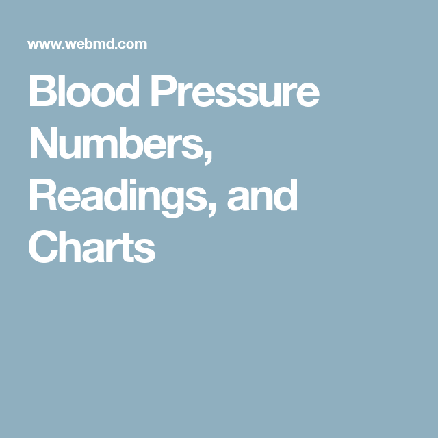 Know Your Blood Pressure Numbers Blood Pressure Numbers Blood