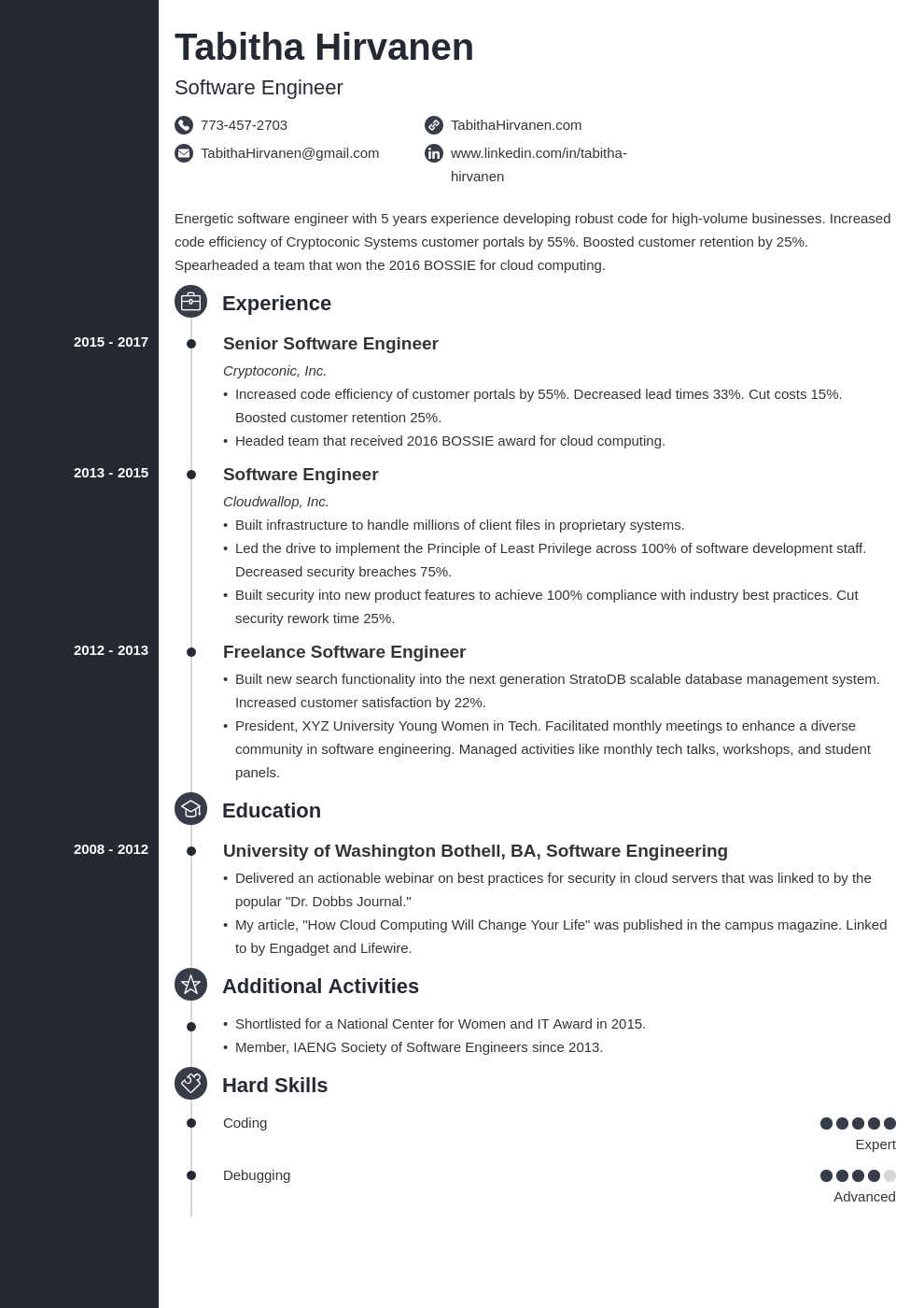 Software Engineer Resume Template Concept Resume Examples Job Resume Examples Resume