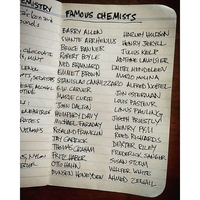 So we made a list - how many of these guys do you know? Who's your favorite? #organicchemistry #chemistlife #naturalingredients #guystuff #workshoplife #scienceandnature #alfrednobel #mariecurie #linuspauling #michaelfaraday #henrypym #mariomolina #jonost