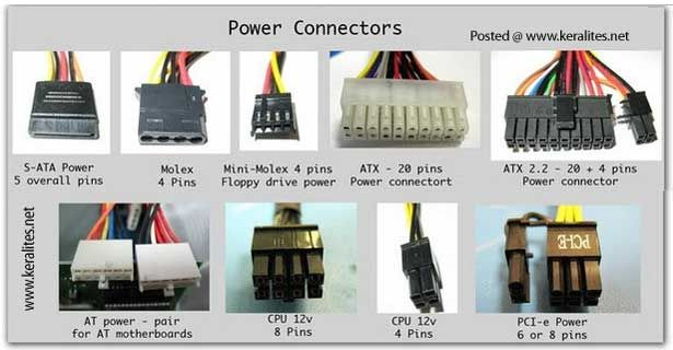 Wiring Connector Chart Connectors Floppy Drive Computer Hardware