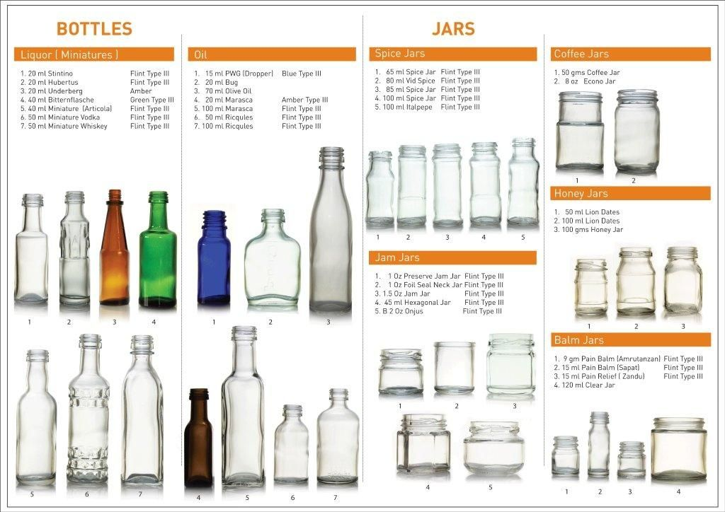 fb75159258d9 Piramal Glass | products & Services | Speciality food & beverages ...