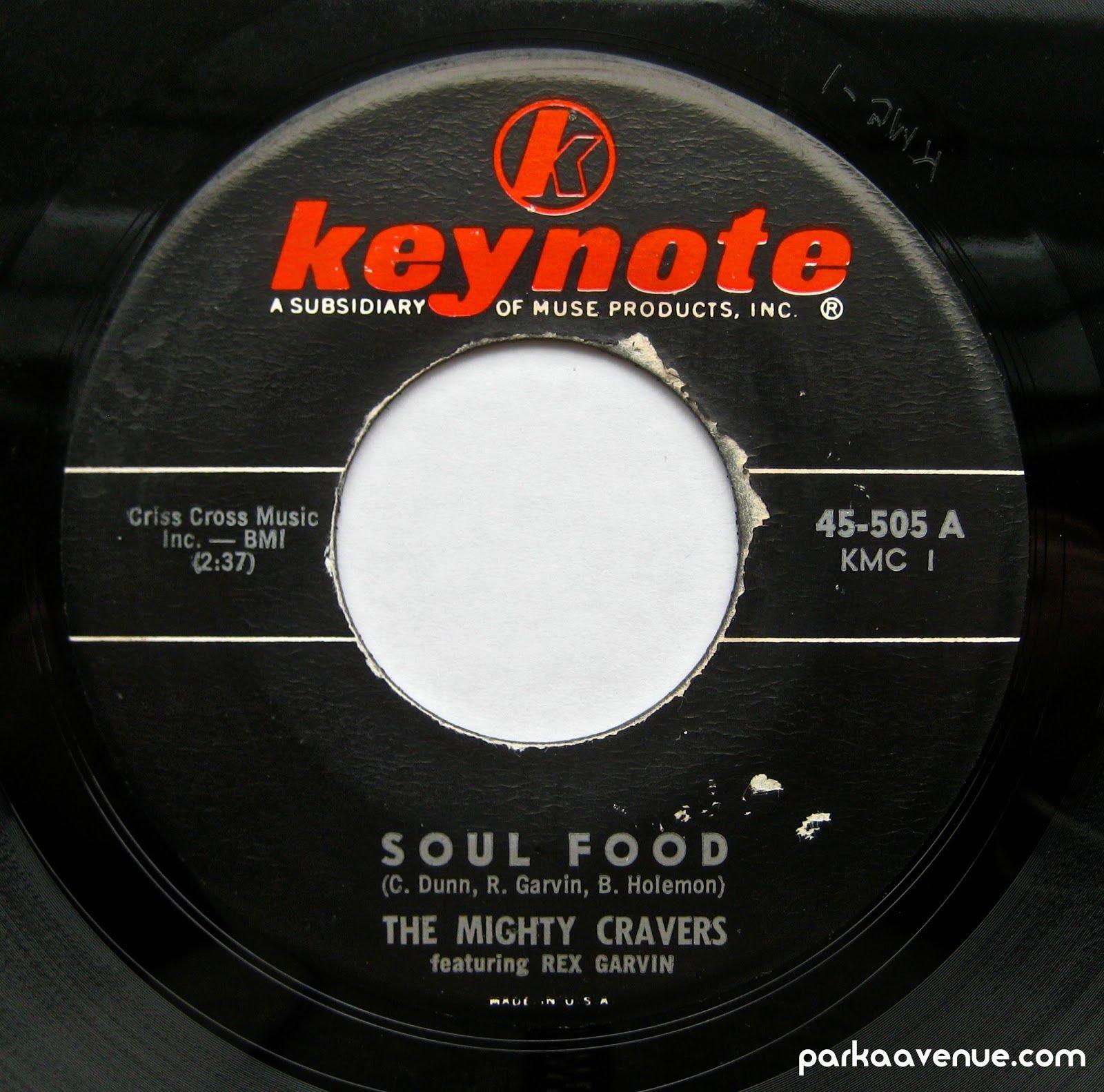 Keynote Records