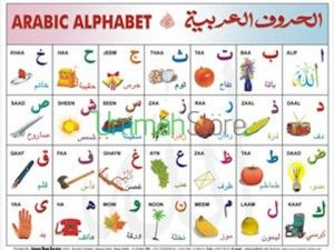 Language of the Quran « learn-arabic-letters-alphabet-image ...