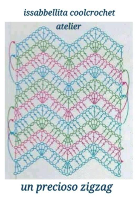 knit and crochet | szale | Pinterest | Puntadas, Ganchillo y Manta