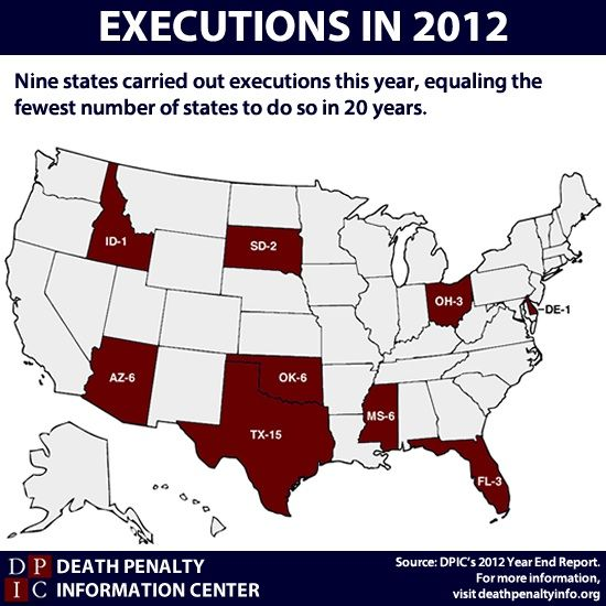 death penalty information center