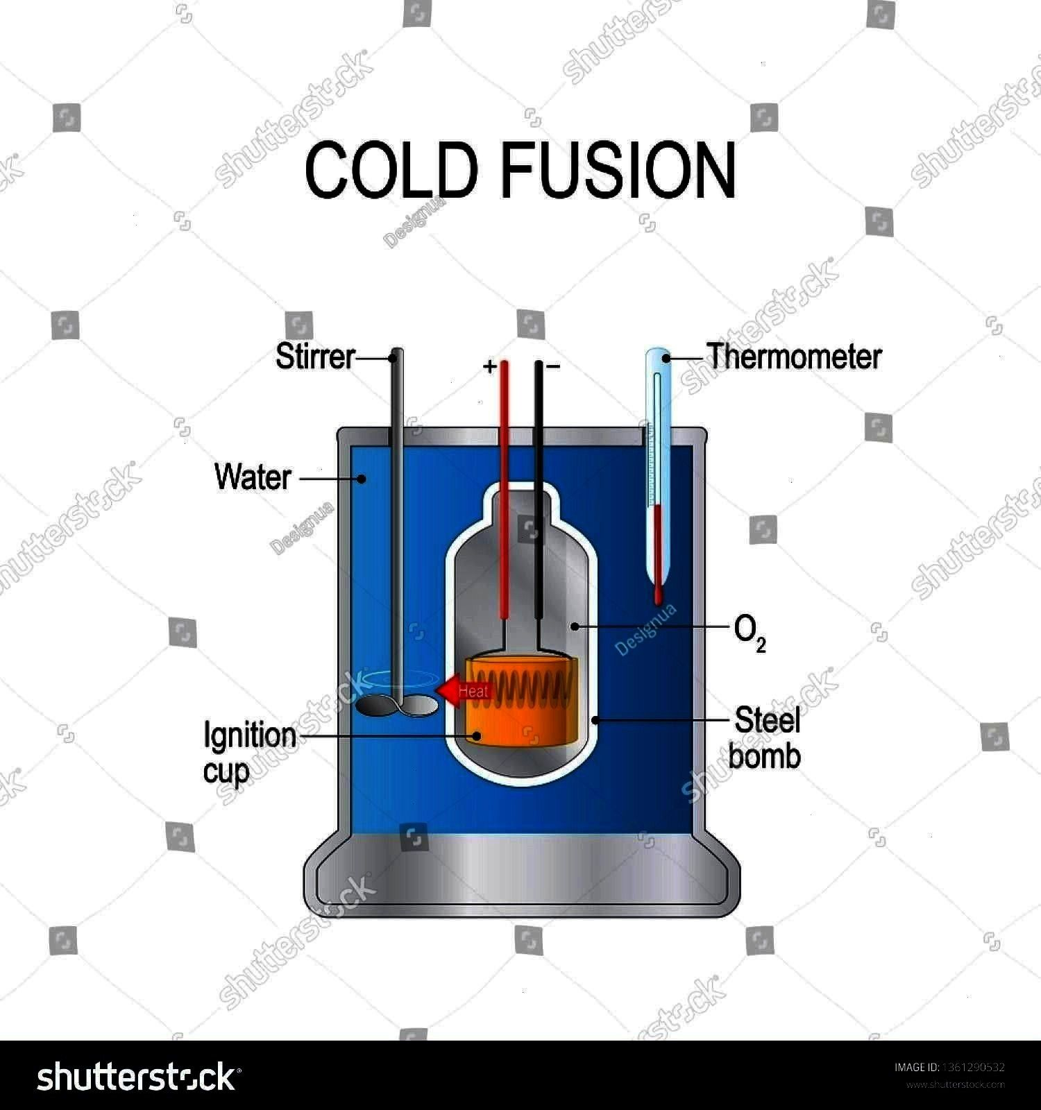 reaction theoretical model of calorimeter Electrolysis cell diagram for educational physical chemistry and science use Cold fusion hypothesized type of nuclear reaction t...