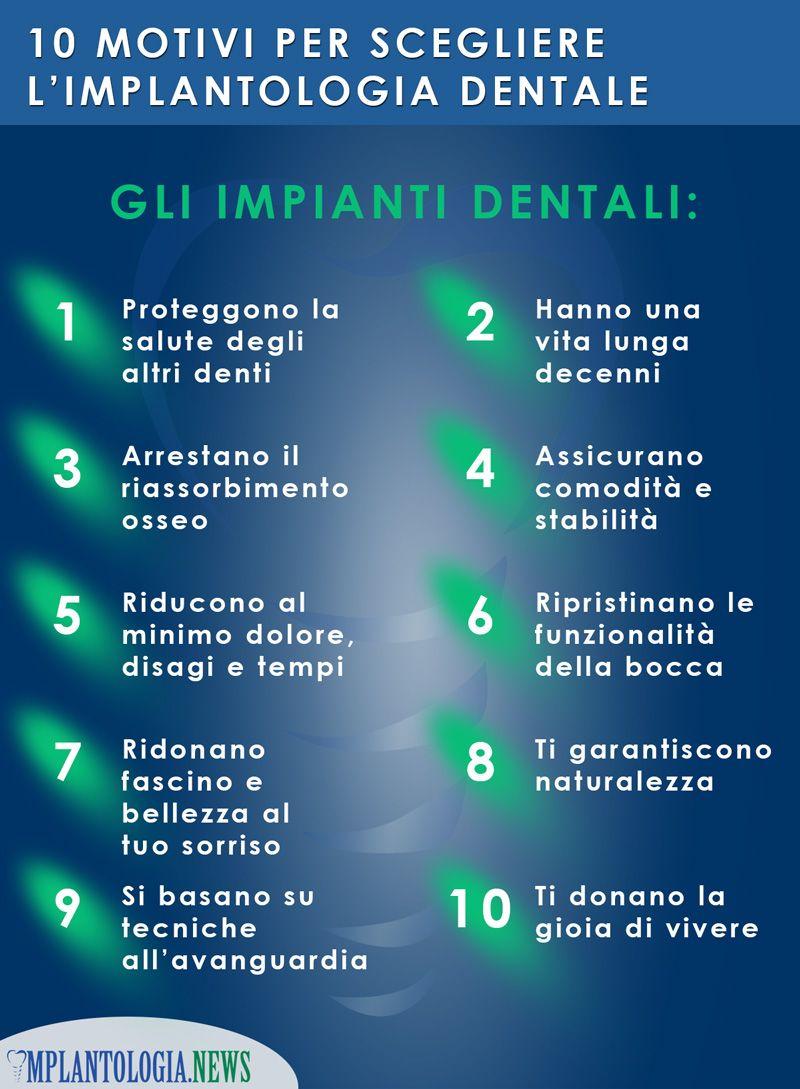 10 motivi per affidarsi all'implantologia dentale