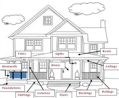 Porch Anatomy Porch Decking Porch Ceilings Porch Railings Porch Railing Roof Truss Design Decks And Porches