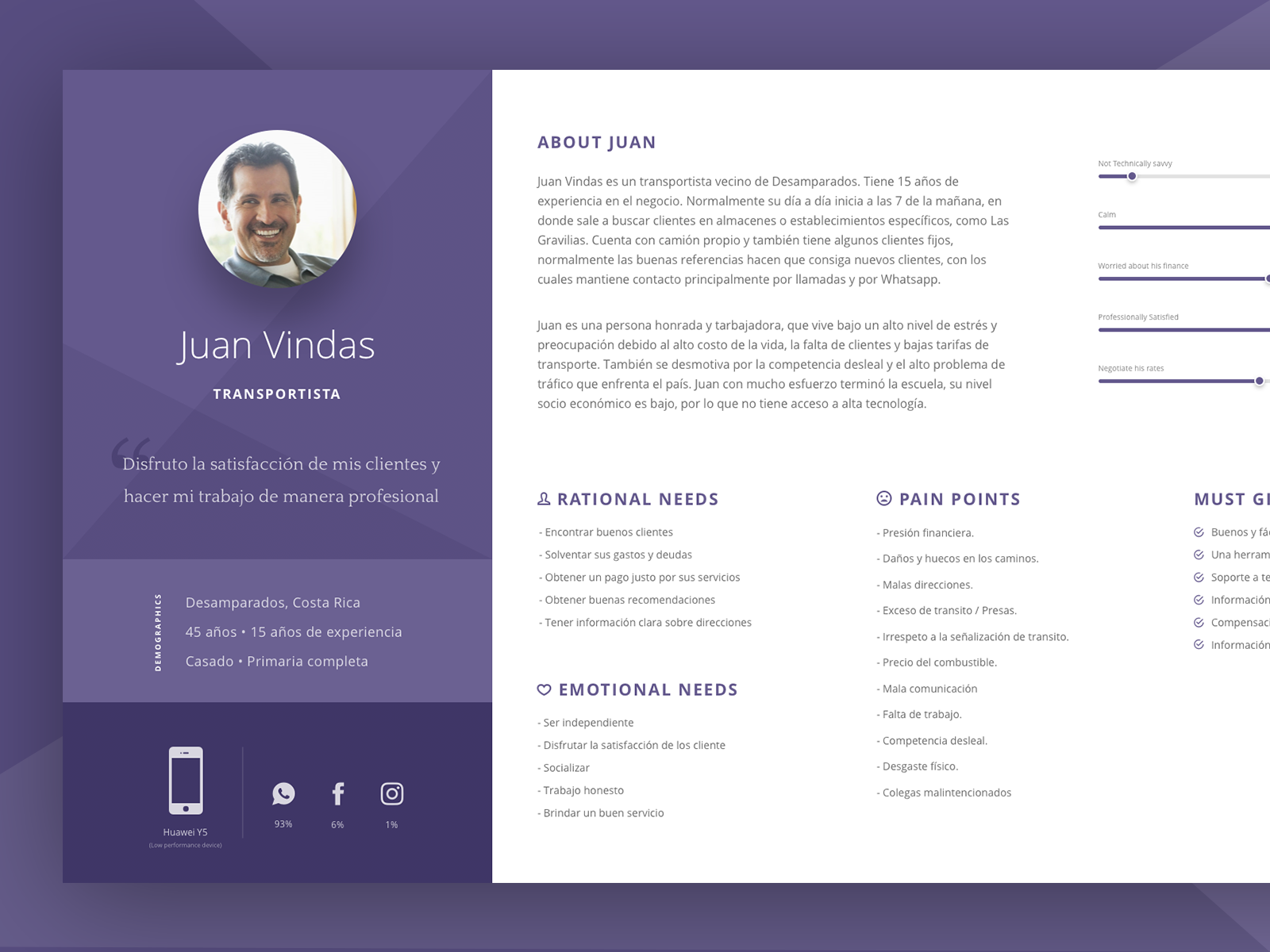 User Persona Template | Free Sketch App Resources | Pinterest ...