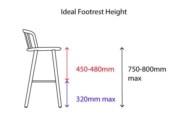 Getting Barstool Heights Right Bar Stools Foot Rest Kitchen Design