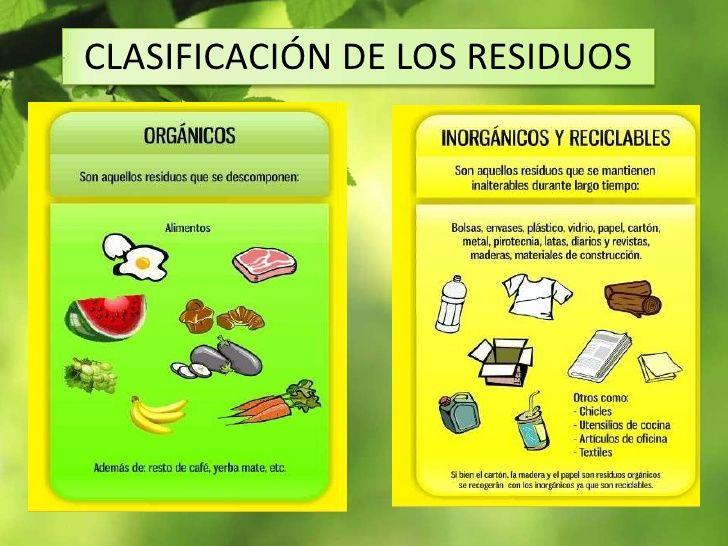 Resultado De Imagen Para Basura Organica E Inorganica