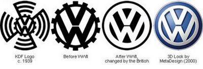 Volkswagen Entwicklung Des Logos Design Graphic Pinterest