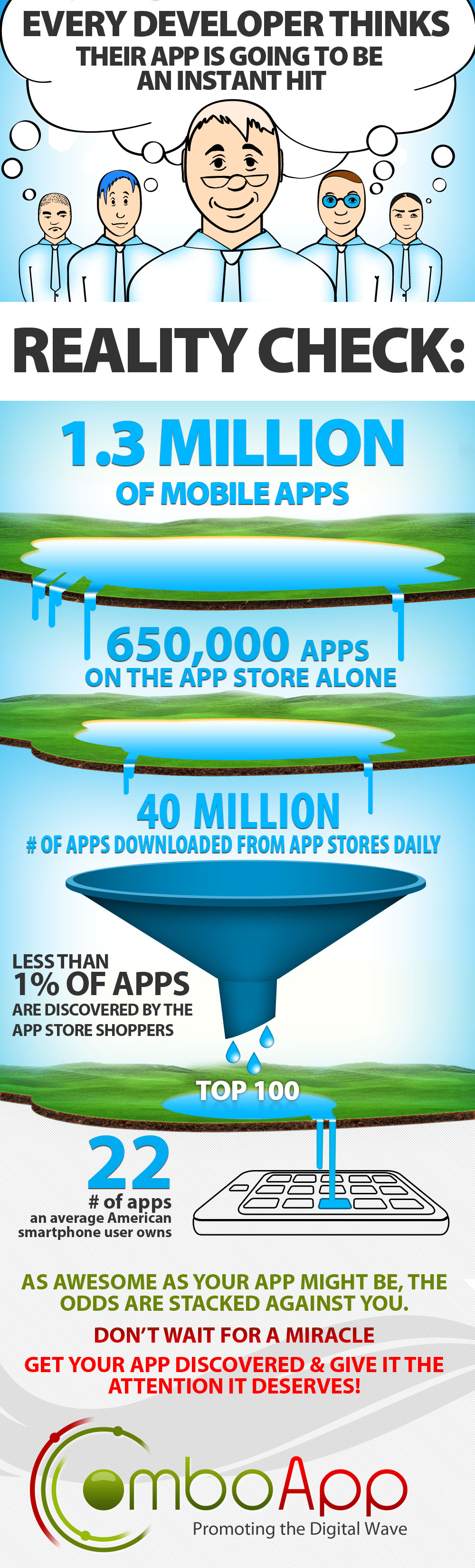 Battlefield App Store the fight for an app user's pocket