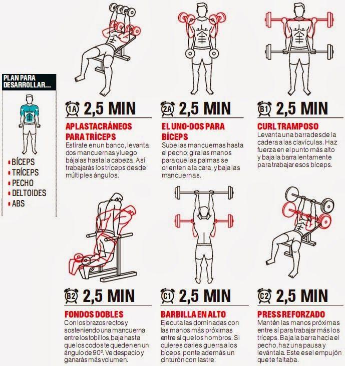 Entrenamiento para brazos de hulk motivaci n para perder peso pinterest hulk - Plan de entrenamiento en casa ...