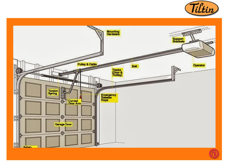 Milwaukeewindowinstallation Garage Door Repair Garage Door