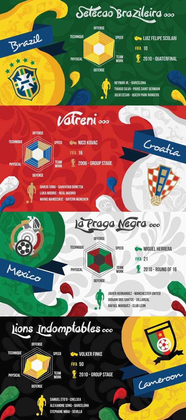 Pin By Prashanth Narayanamurthy On Historia De Los Mundiales Modric Real Madrid Neymar Jr Brazil World Cup