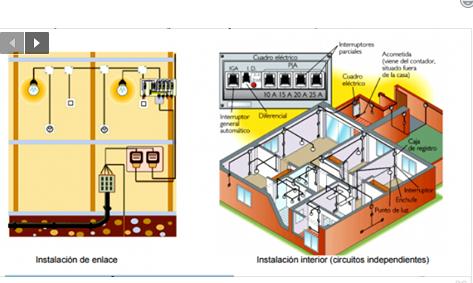 Instalaci n el ctrica de la vivienda paso a paso en pdf for Antropometria de la vivienda pdf