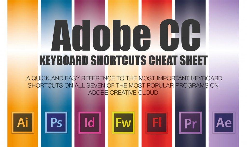 Adobe Cc Keyboard Shortcuts Every Single One Diy Photography