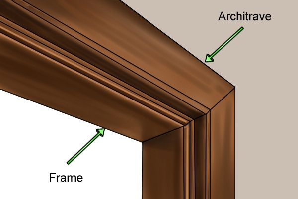 Internal Doors Have A Frame Often Called A Door Lining And They Usually Have Architrave Architrave Is The Finishing To Architrave Architrave Door Door Frame