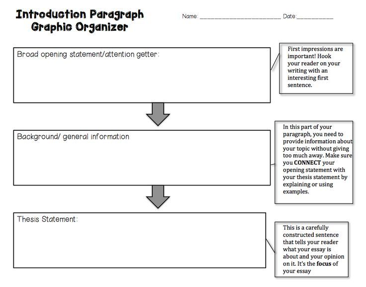 Introductory paragraph graphic organizer and how to write an ...