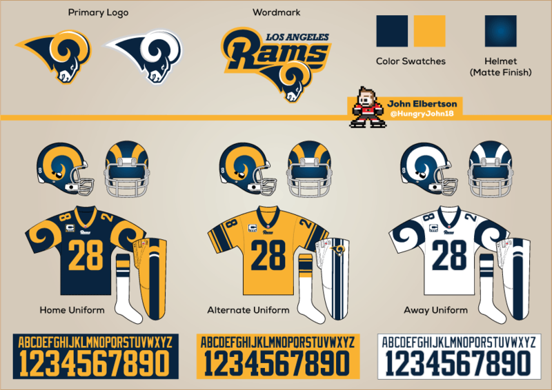 Not a bad uniform concept for the LA Rams. A look from the